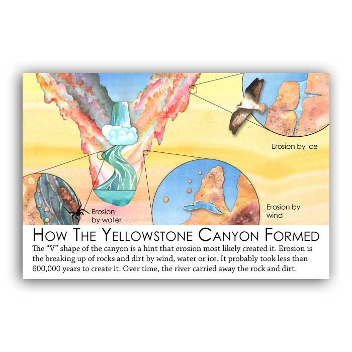 canyon formation postcard