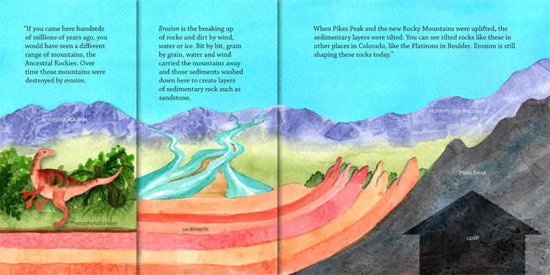 garden_of_the_gods_formation